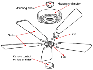 Allen Roth Ceiling Fan Parts
